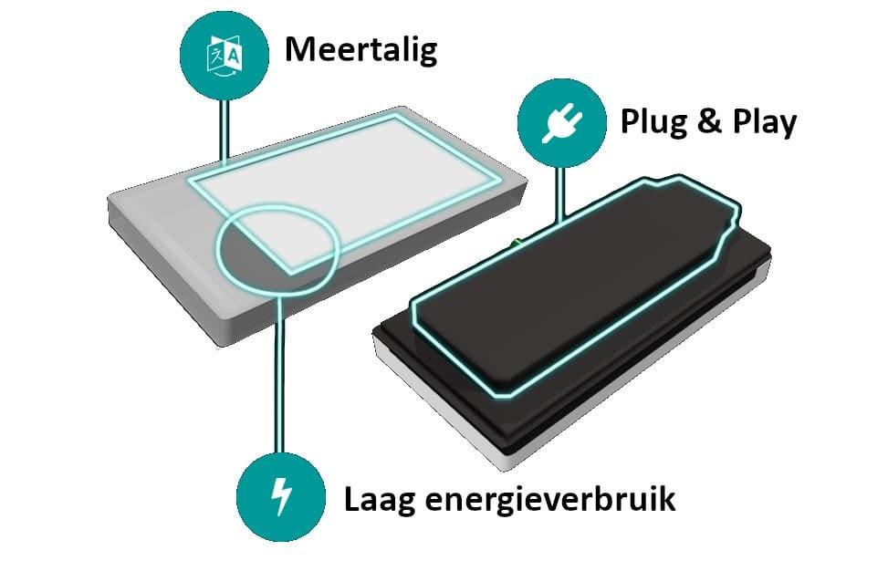 LabelNest - Hardware - elektronisch schaplabel - electronic shelf label