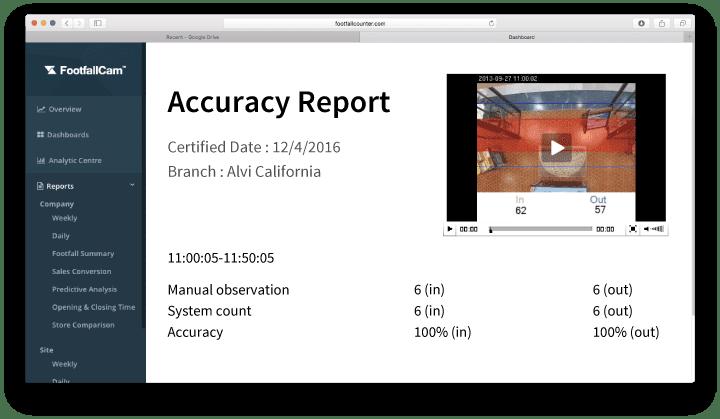Accuraatheidsrapport FootfallCam Analytics Manager V8